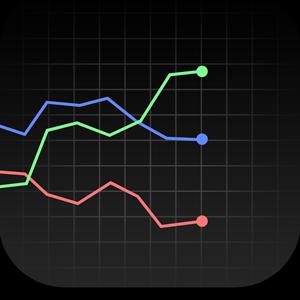 iOSアプリ「iMemoryGraph」 ウィジェットにハードウェア情報表示でされに便利に!!